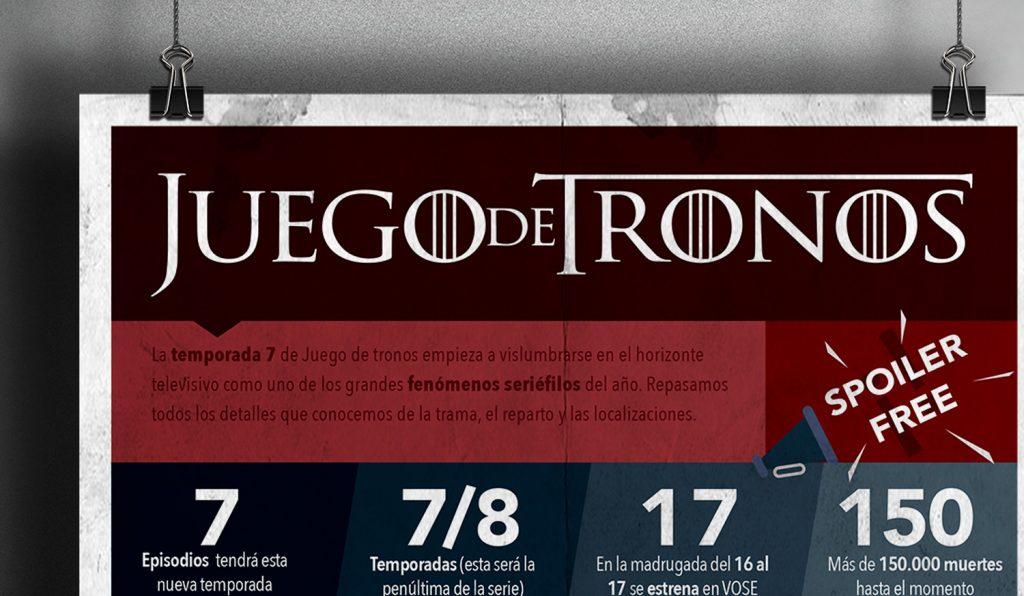 Infografía de Juego de Tronos